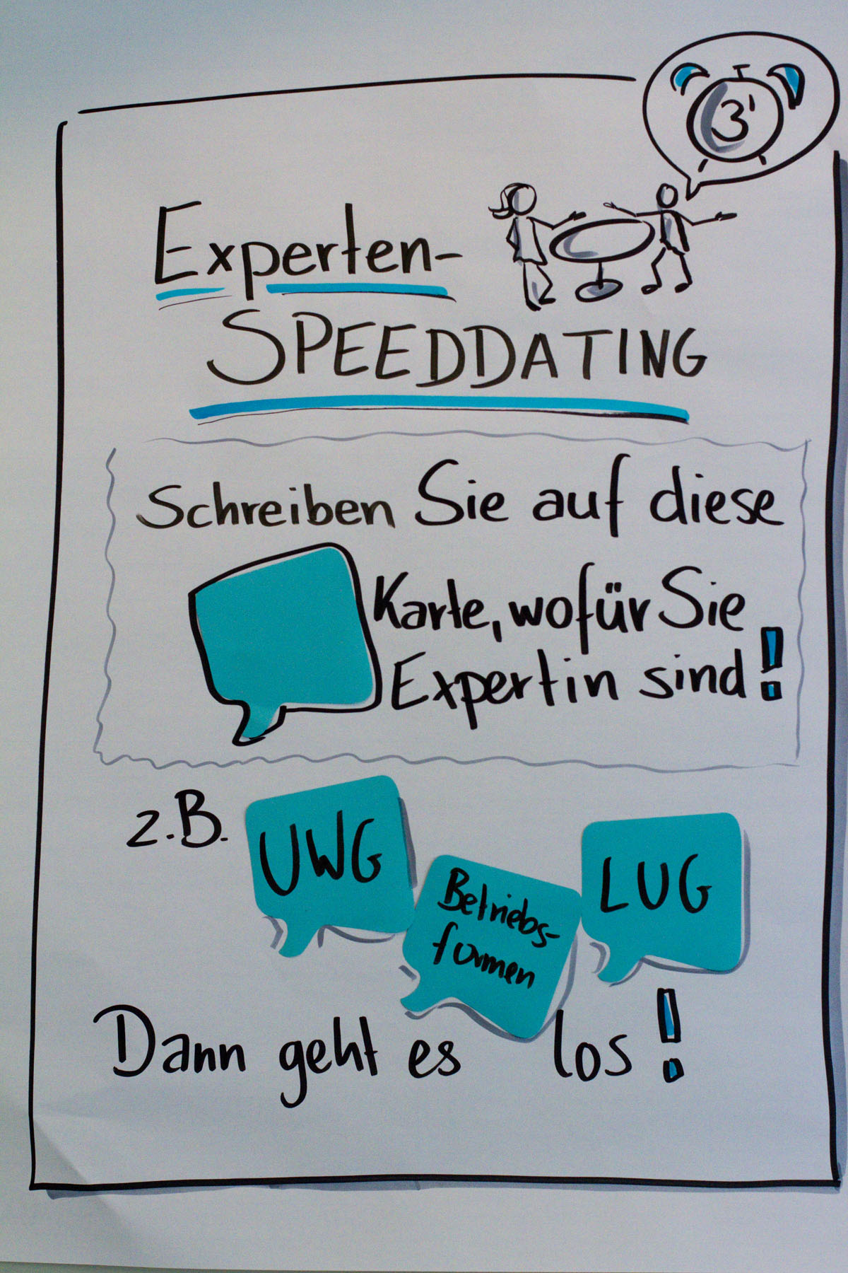 speed dating methode englischunterricht