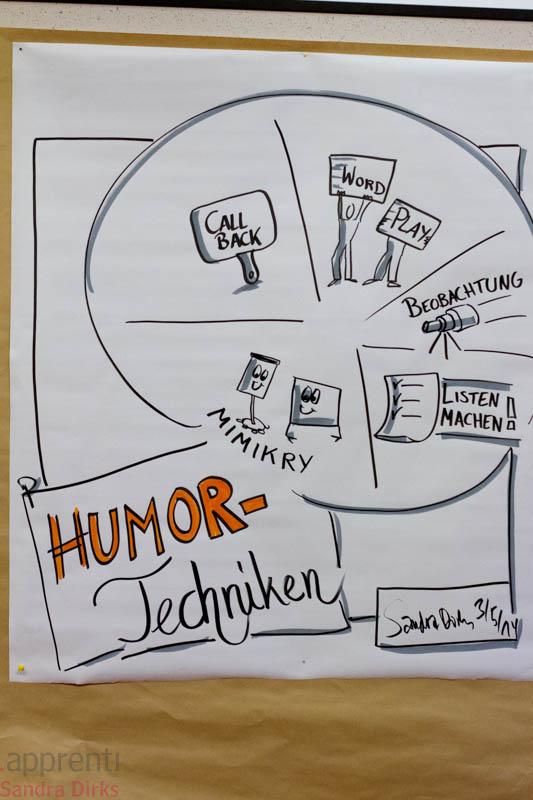 Humortechniken vollendet
