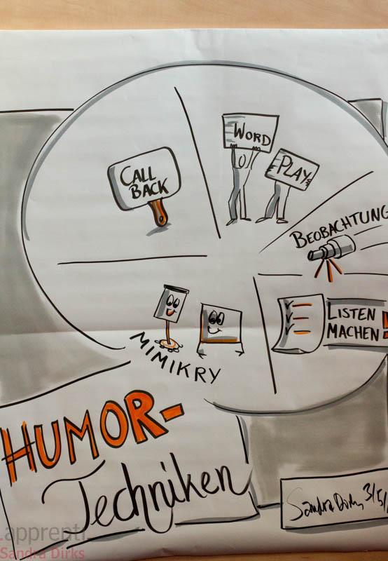 Humortechniken live