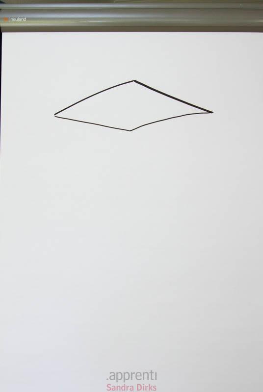 Doktorhüte zeichnen