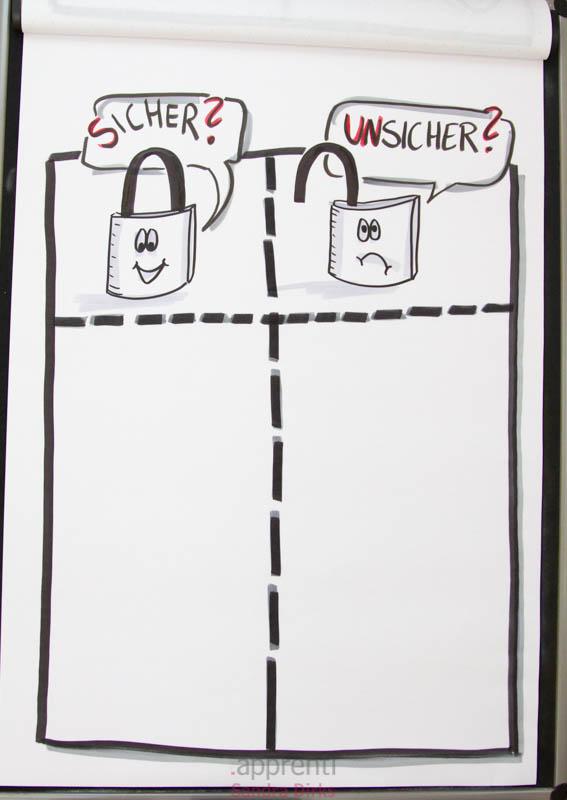 Datensicherheit zeichnen 2