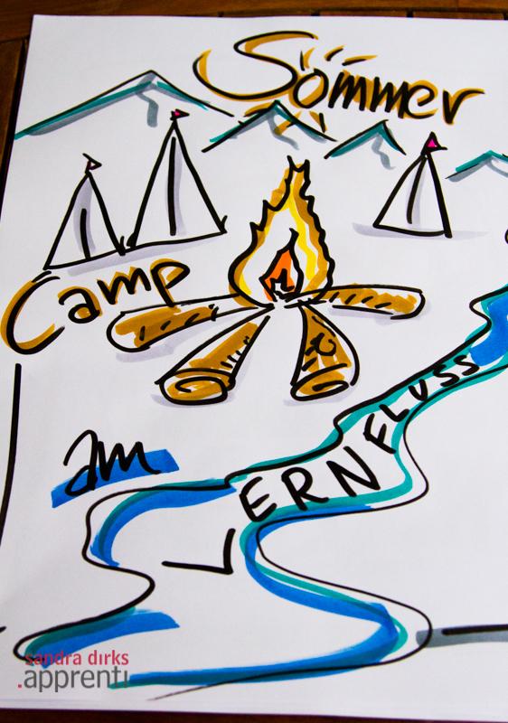 FlipchartFriday - Sommerzeltlager